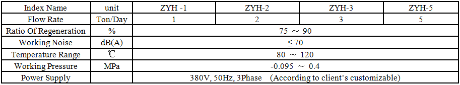 ZYH Waste Oil Recycling System Technical Parameters